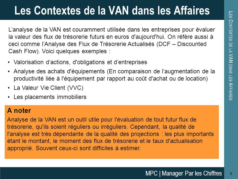 Les Contextes de la VAN dans les Affaires