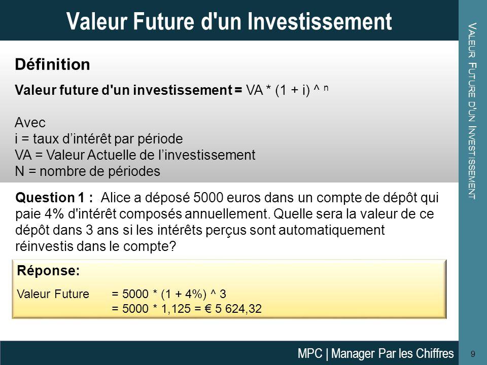 Valeur Future d un Investissement