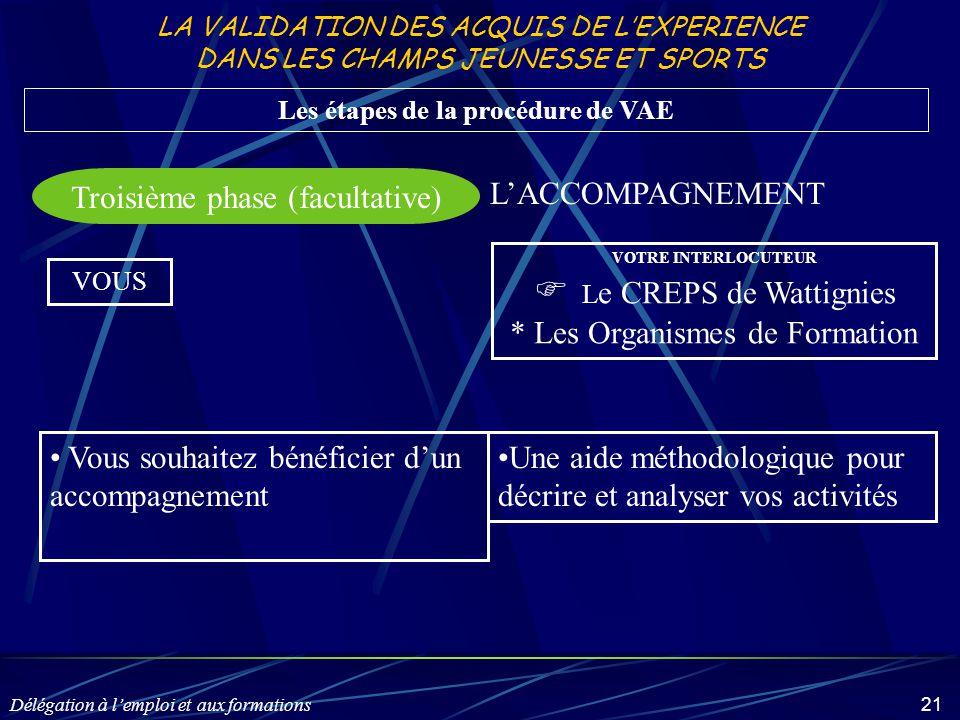 Les étapes de la procédure de VAE
