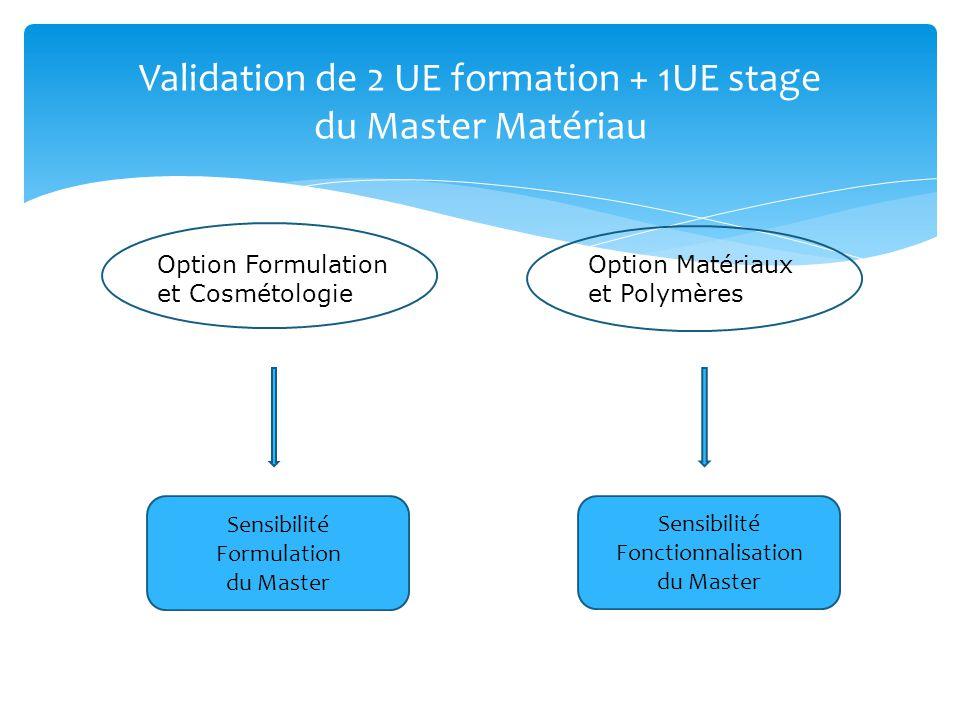 Validation de 2 UE formation + 1UE stage du Master Matériau