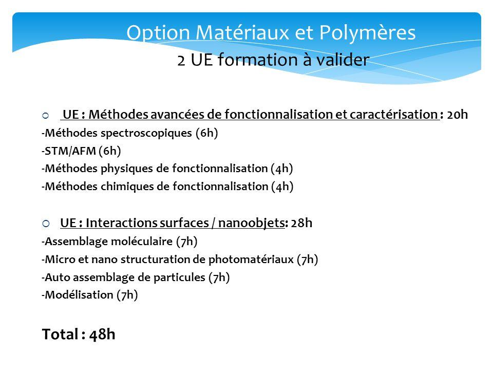 Option Matériaux et Polymères