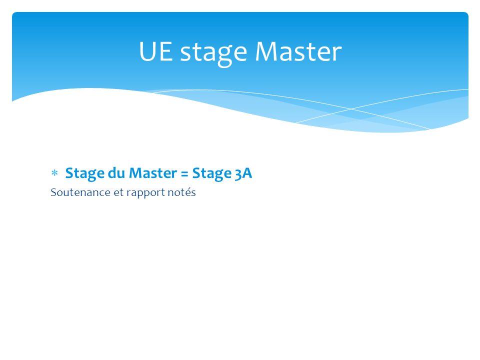 UE stage Master Stage du Master = Stage 3A Soutenance et rapport notés