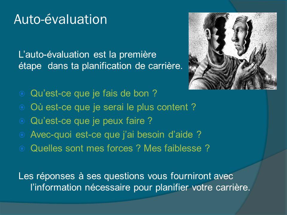 Auto-évaluation L'auto-évaluation est la première