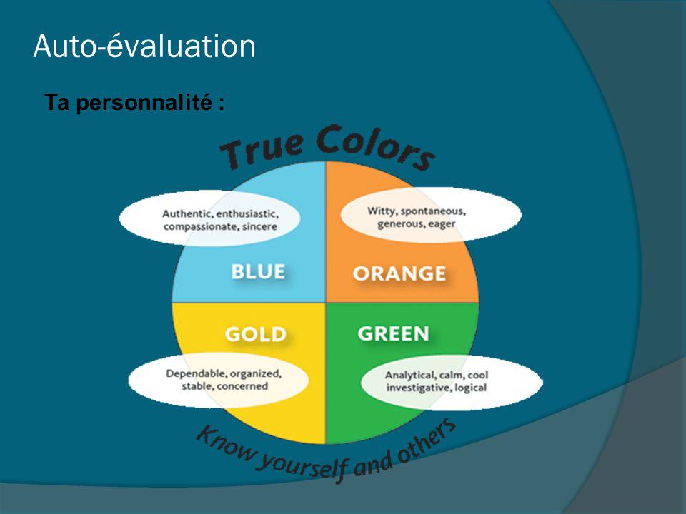 Auto-évaluation Ta personnalité :