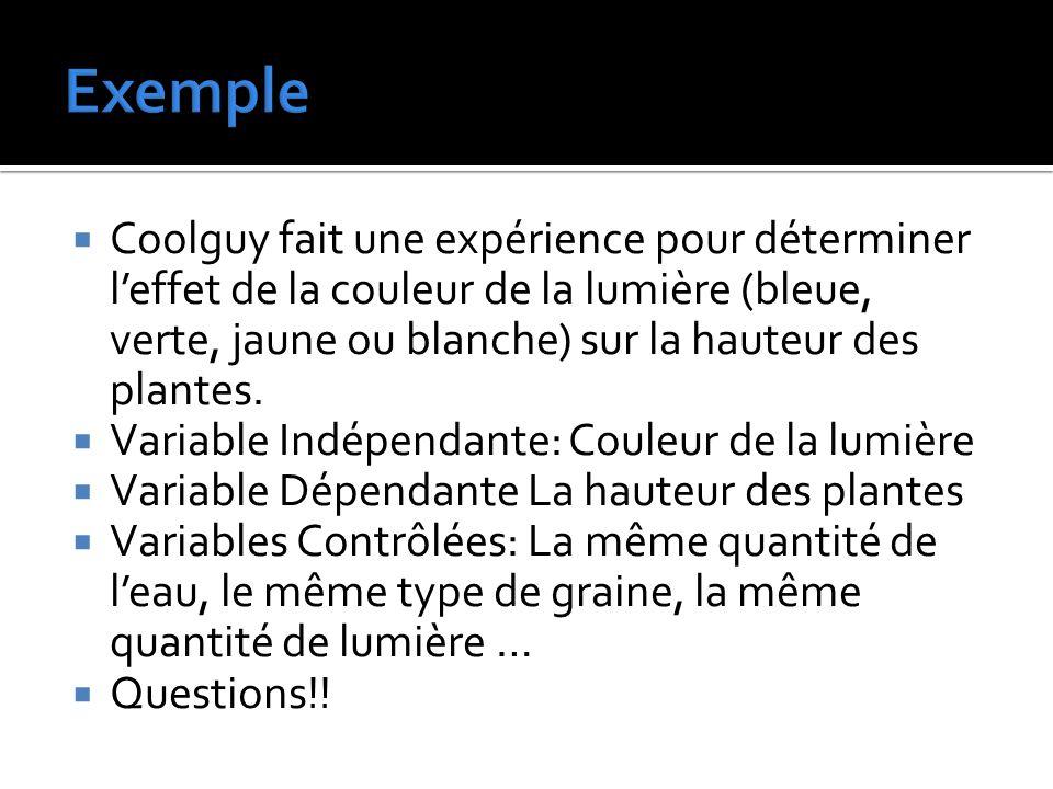 Exemple Coolguy fait une expérience pour déterminer l'effet de la couleur de la lumière (bleue, verte, jaune ou blanche) sur la hauteur des plantes.