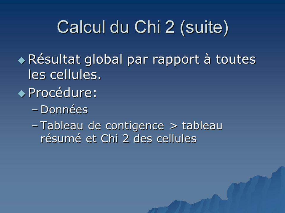 Calcul du Chi 2 (suite) Résultat global par rapport à toutes les cellules. Procédure: Données.