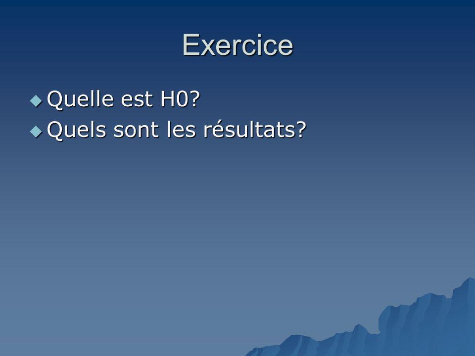 Exercice Quelle est H0 Quels sont les résultats