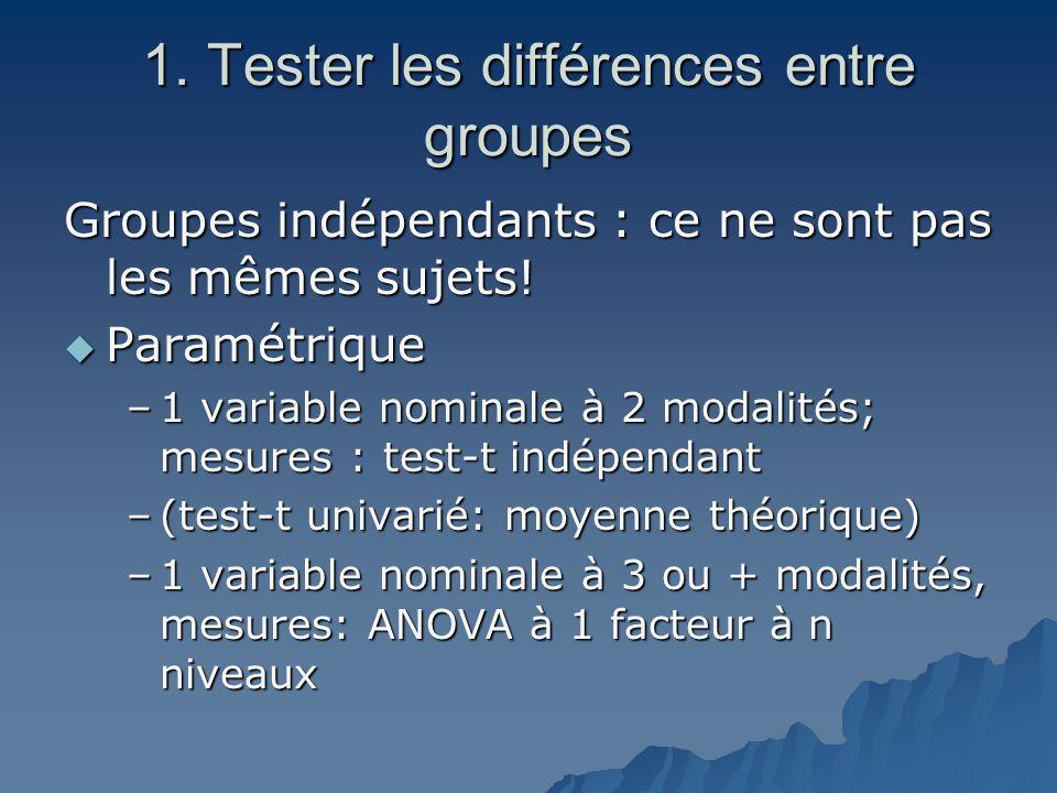 1. Tester les différences entre groupes
