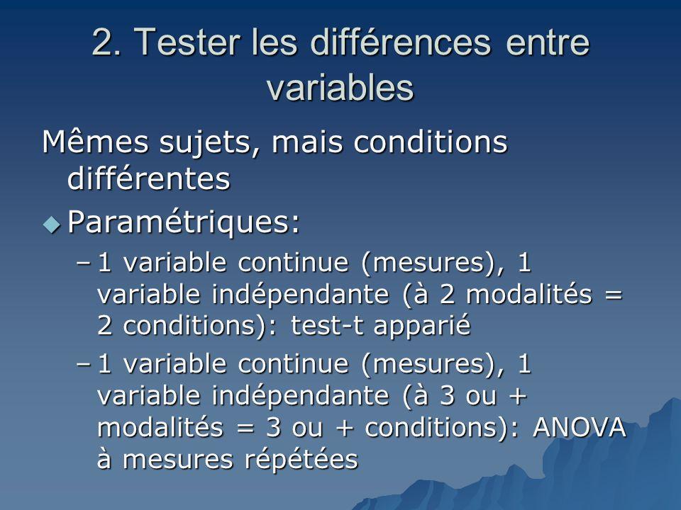 2. Tester les différences entre variables