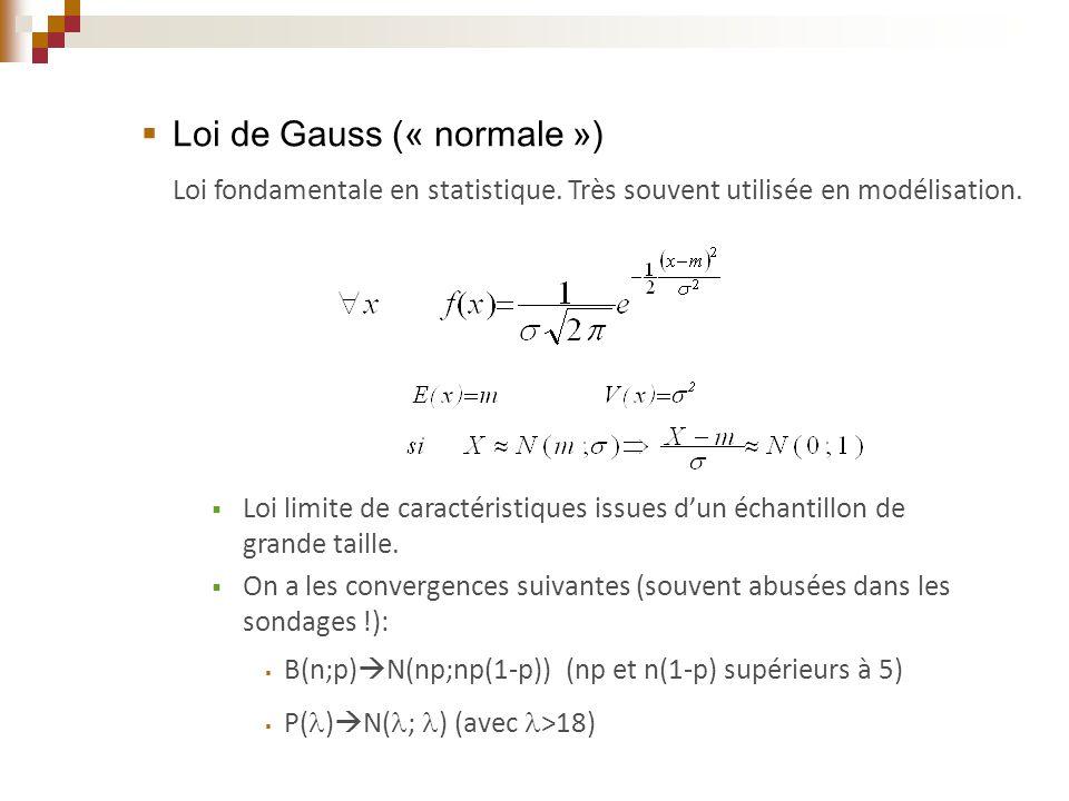 Loi de Gauss (« normale »)