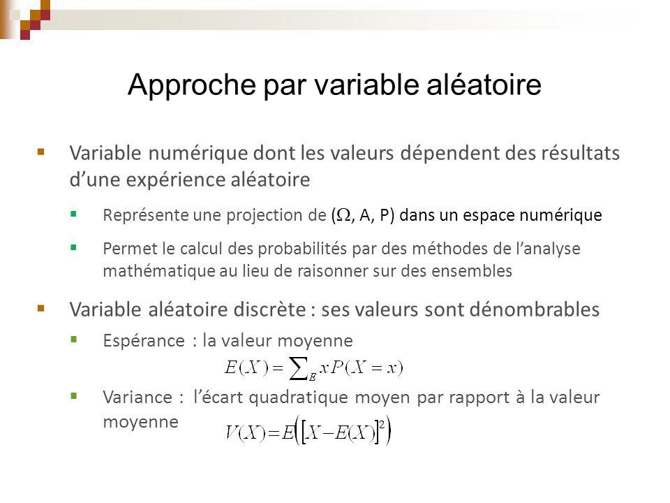 Approche par variable aléatoire