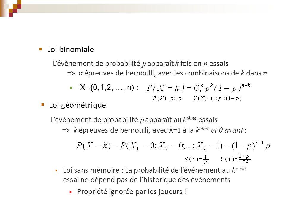 Loi binomiale Loi géométrique