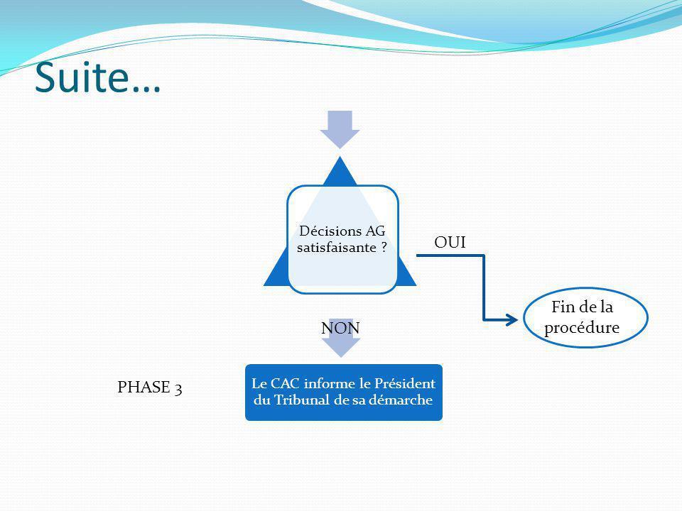 Suite… OUI Fin de la procédure NON PHASE 3