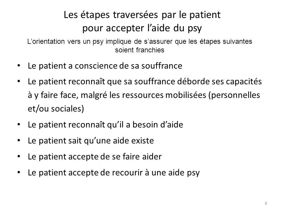 Les étapes traversées par le patient pour accepter l'aide du psy
