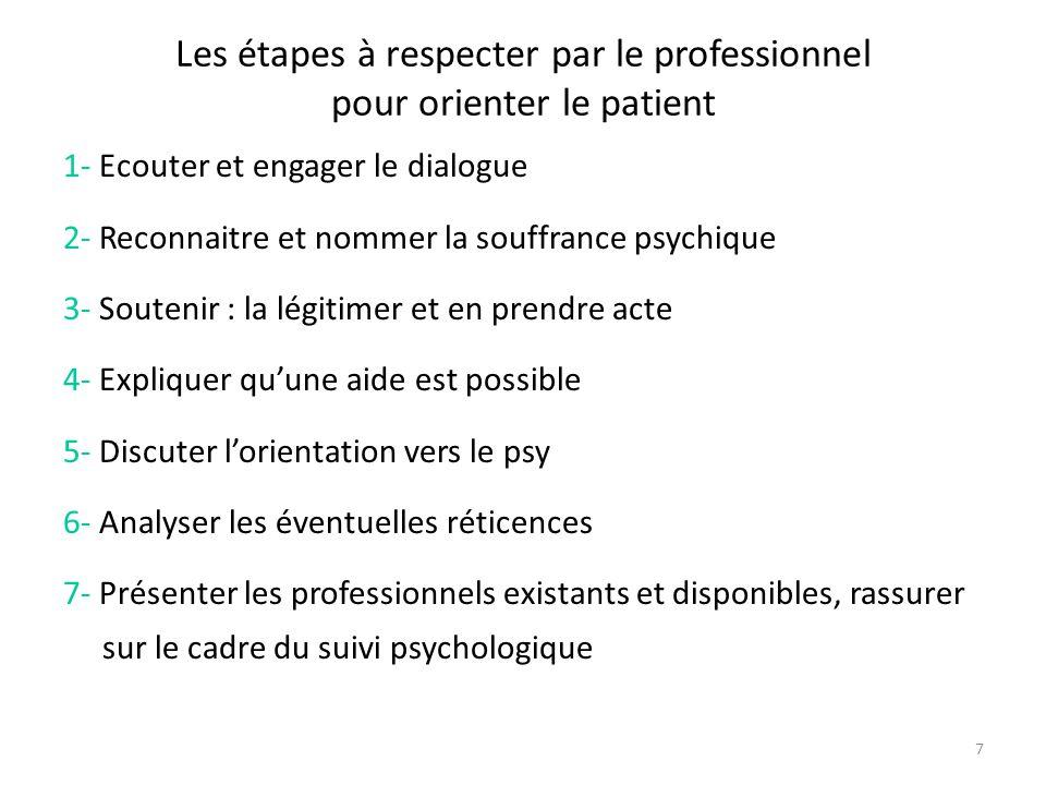 Les étapes à respecter par le professionnel pour orienter le patient