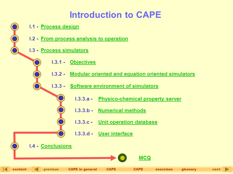 Introduction to CAPE I.1 - Process design