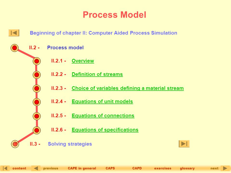 Process Model Beginning of chapter II: Computer Aided Process Simulation. II.2 - Process model. II.2.1 - Overview.
