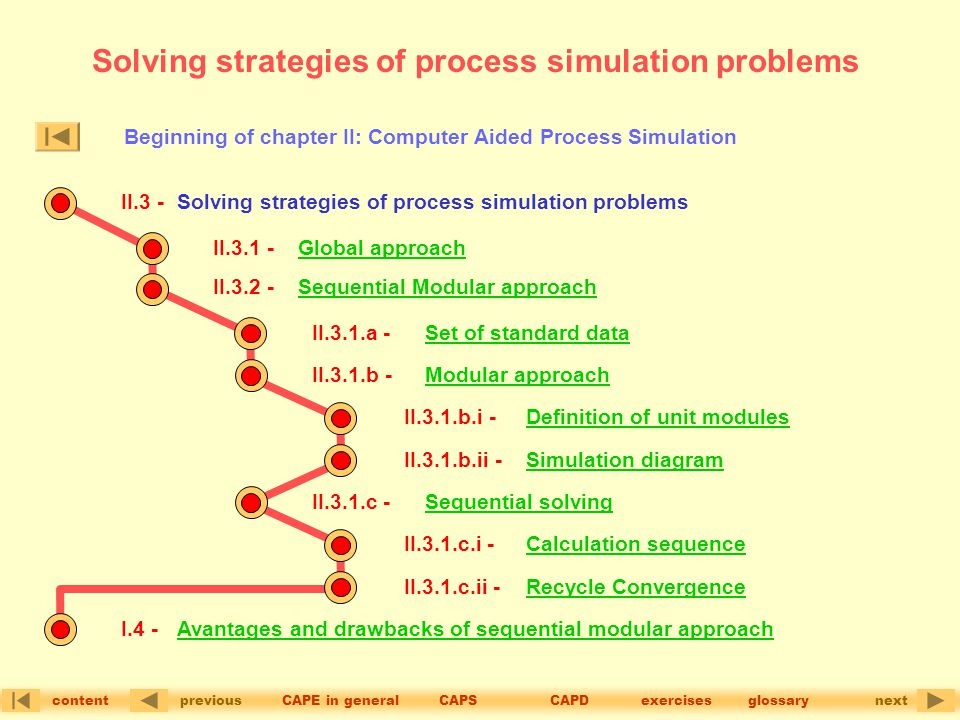 Solving strategies of process simulation problems
