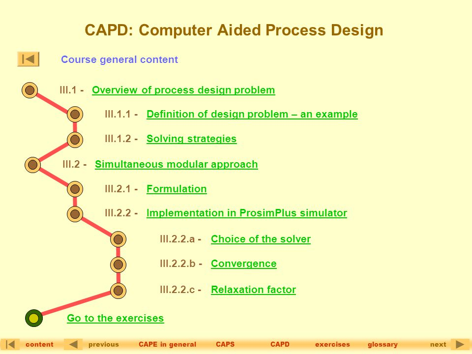 CAPD: Computer Aided Process Design