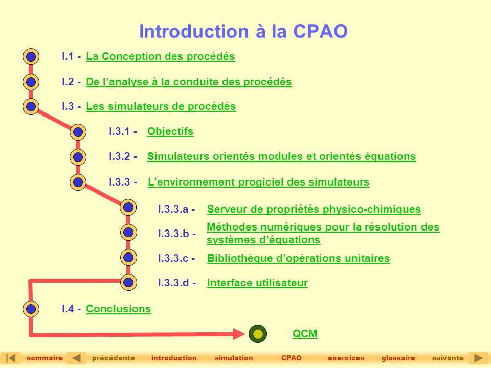 Introduction à la CPAO I.1 - La Conception des procédés