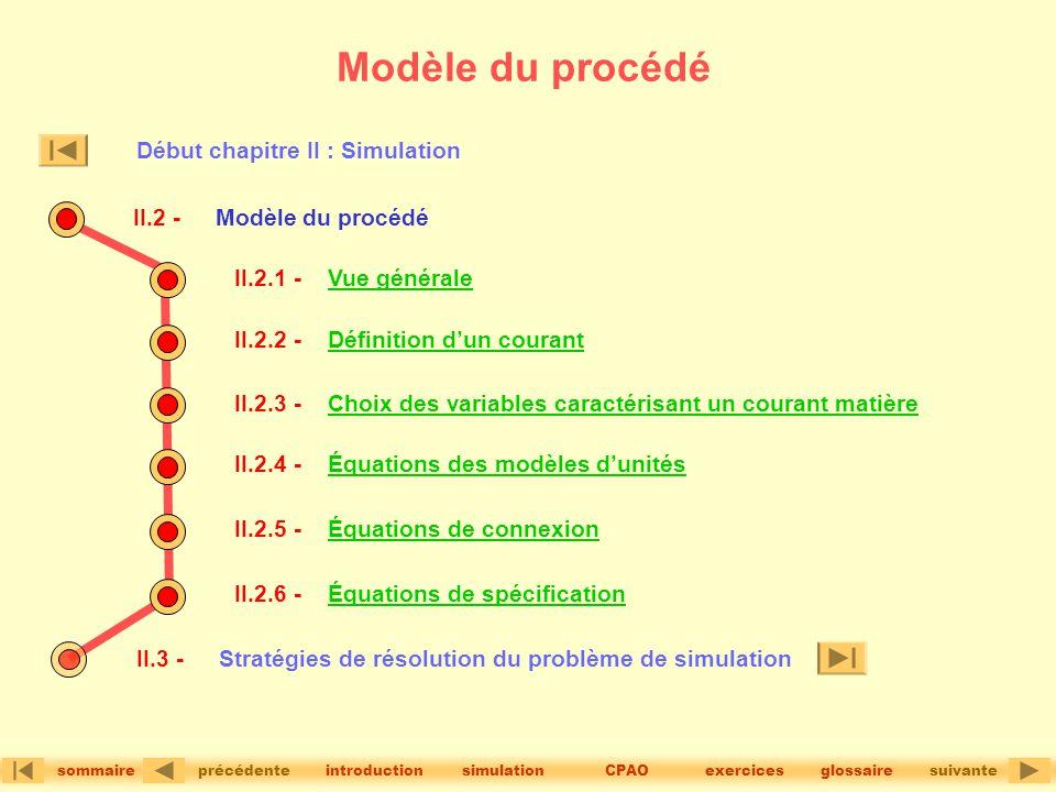 Modèle du procédé Début chapitre II : Simulation