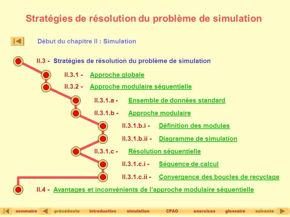 Stratégies de résolution du problème de simulation