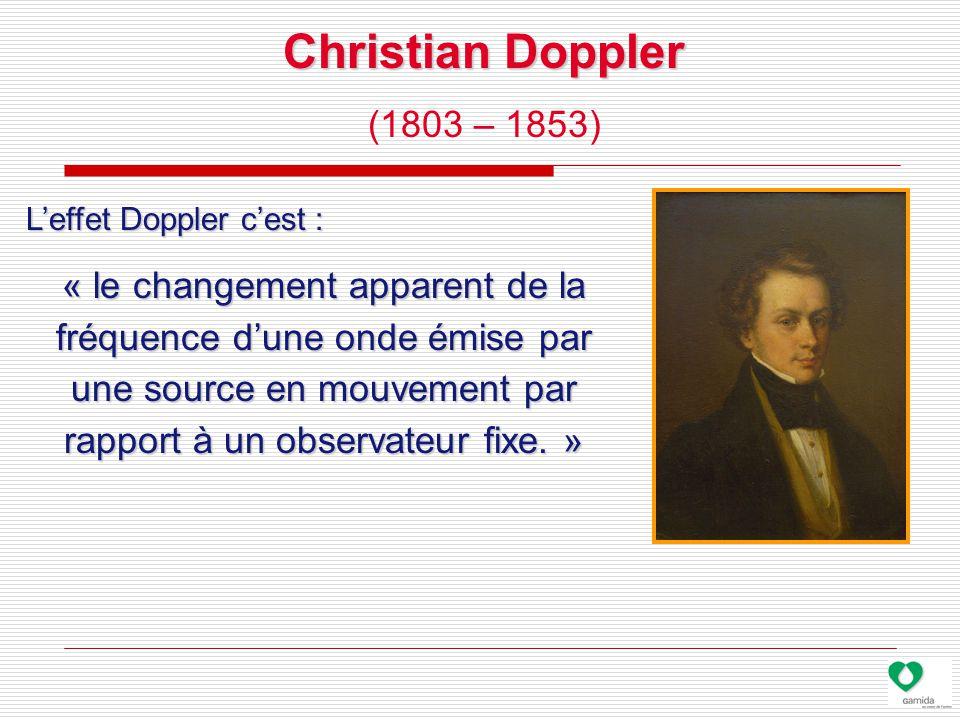 Christian Doppler (1803 – 1853) L'effet Doppler c'est :