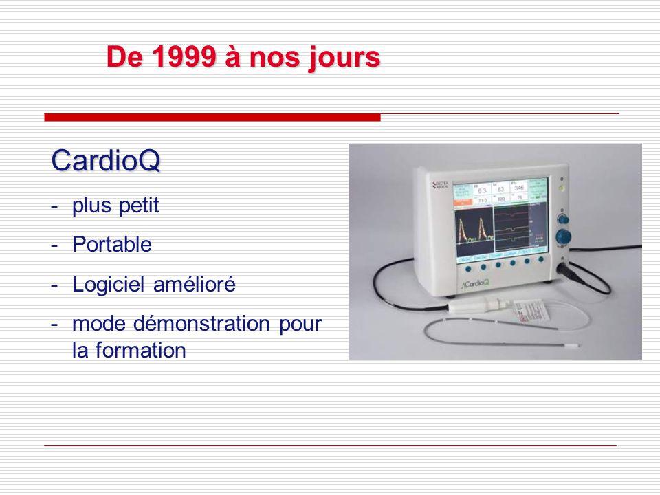 De 1999 à nos jours CardioQ plus petit Portable Logiciel amélioré
