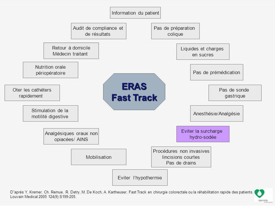 ERAS Fast Track Information du patient Audit de compliance et