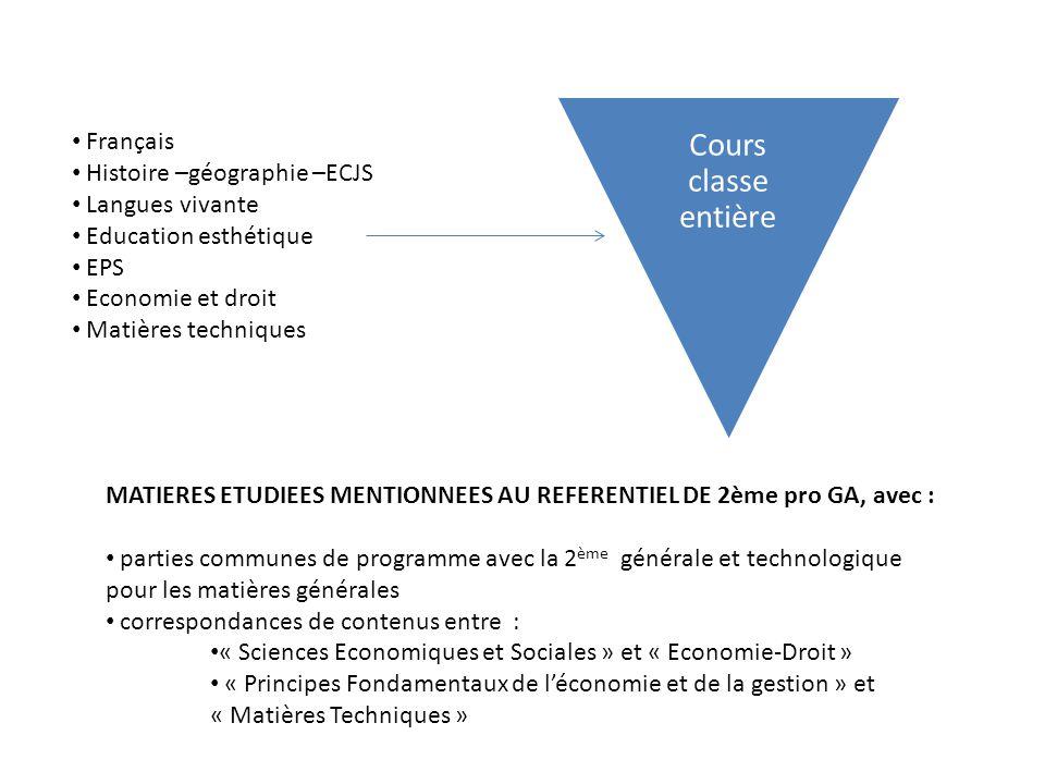 Cours classe entière Français Histoire –géographie –ECJS