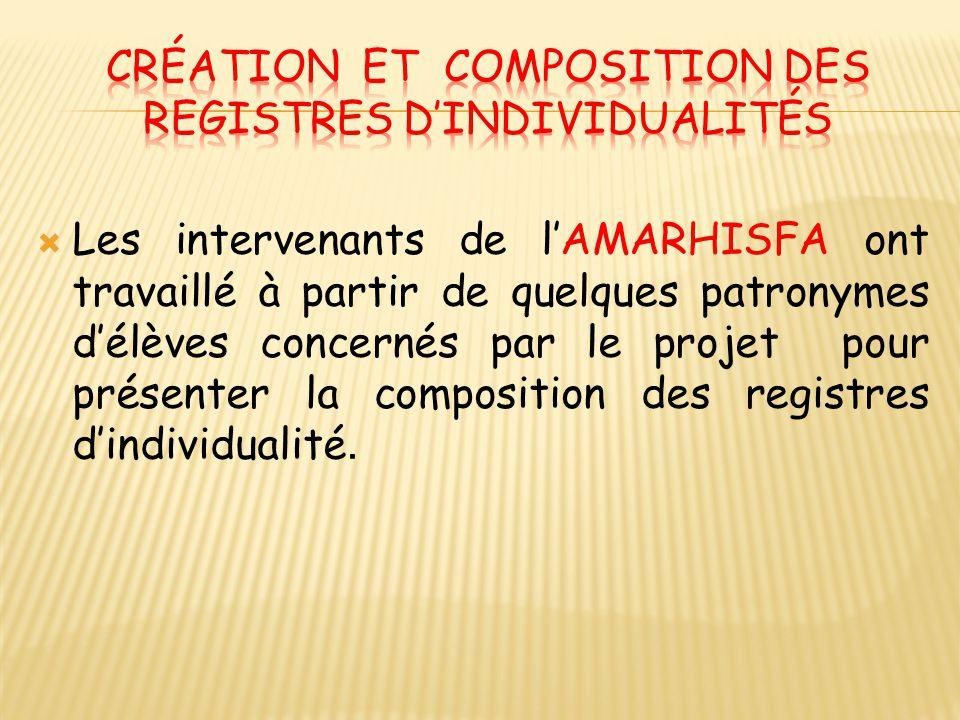 Création et composition des registres d'individualités