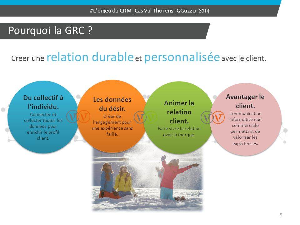 Du collectif à l'individu. Animer la relation client.