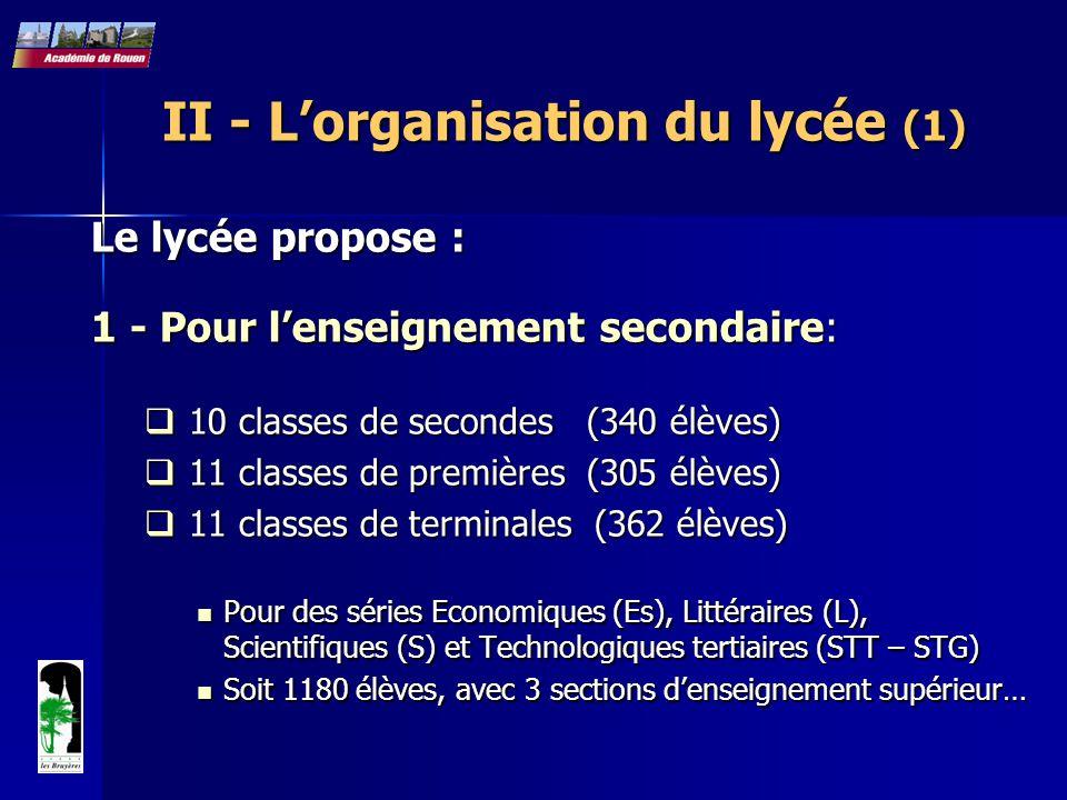 II - L'organisation du lycée (1)