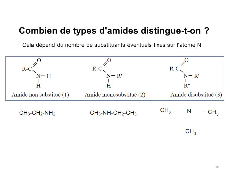 Combien de types d amides distingue-t-on
