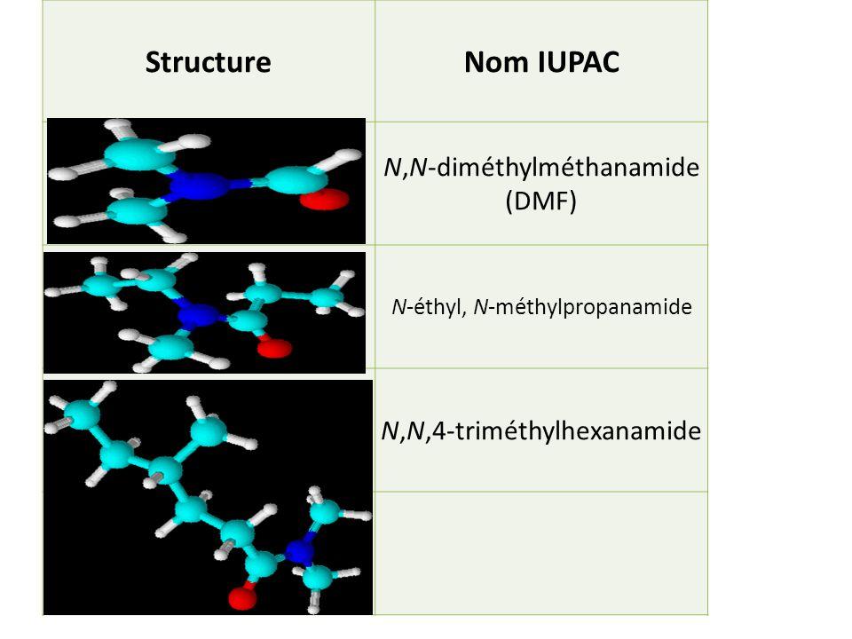 Structure Nom IUPAC N,N-diméthylméthanamide (DMF)