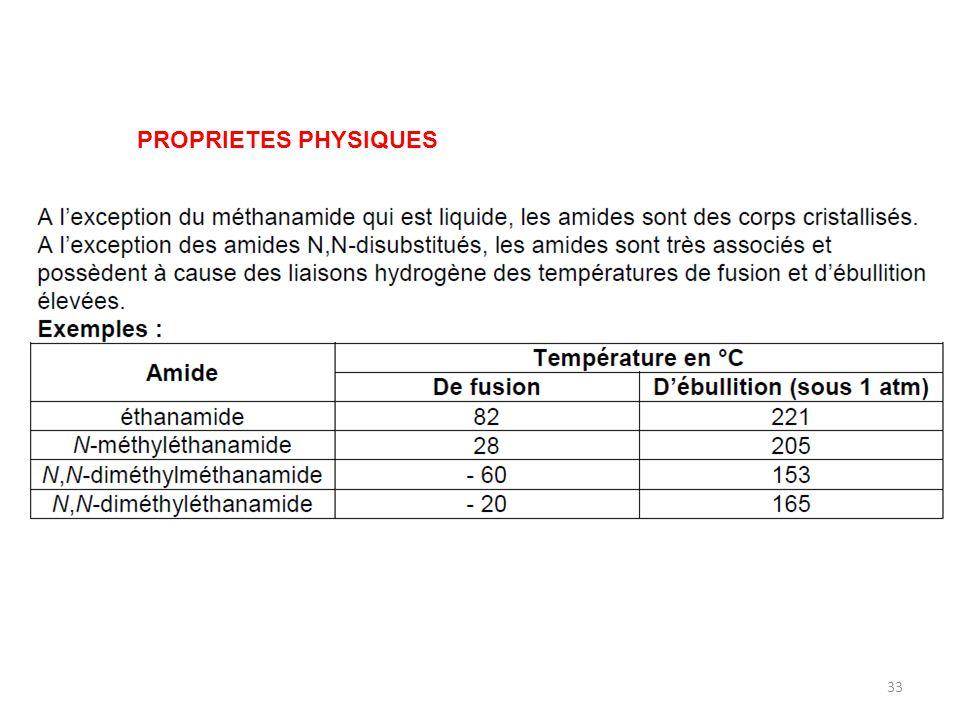 PROPRIETES PHYSIQUES
