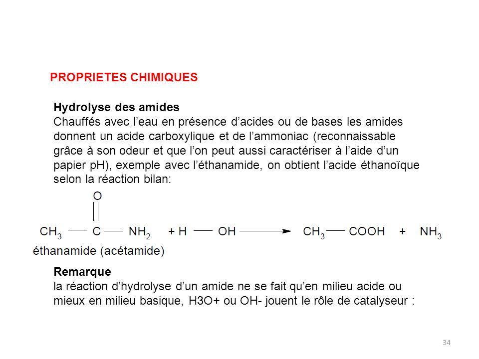 PROPRIETES CHIMIQUES Hydrolyse des amides.