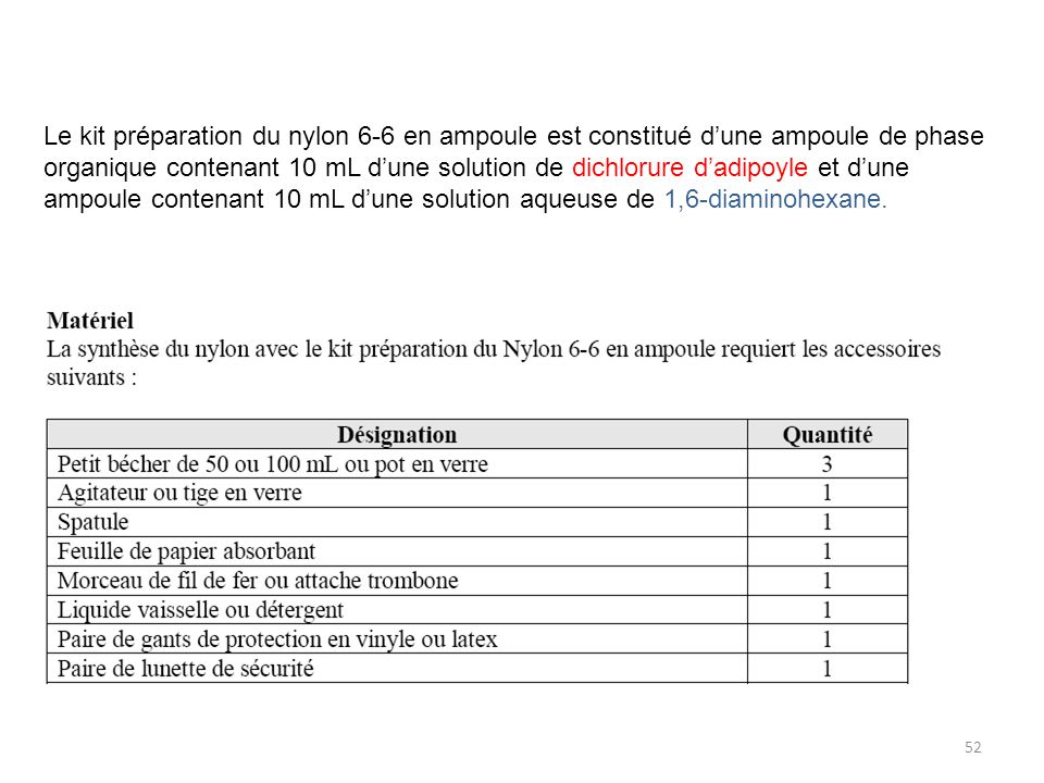 Le kit préparation du nylon 6-6 en ampoule est constitué d'une ampoule de phase organique contenant 10 mL d'une solution de dichlorure d'adipoyle et d'une ampoule contenant 10 mL d'une solution aqueuse de 1,6-diaminohexane.