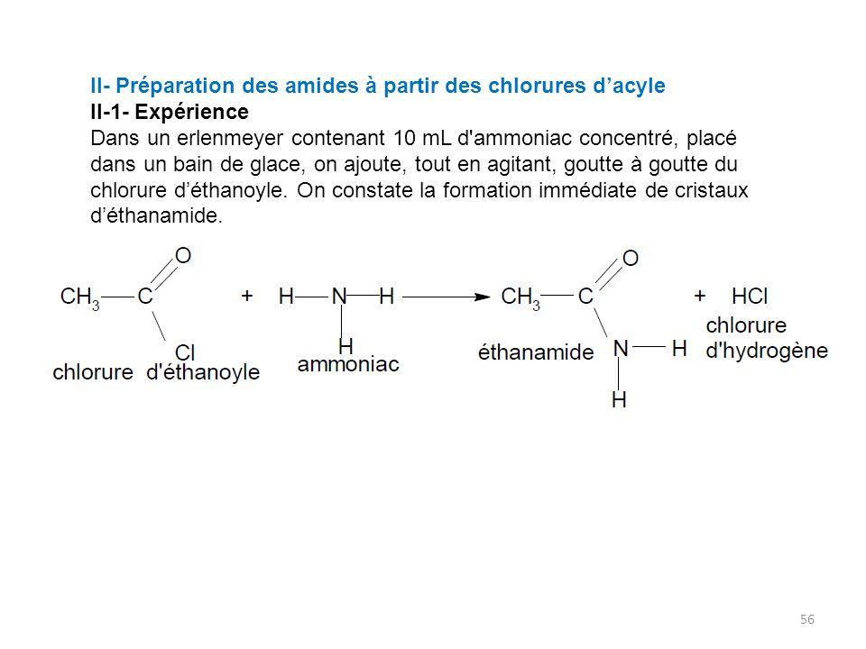 II- Préparation des amides à partir des chlorures d'acyle