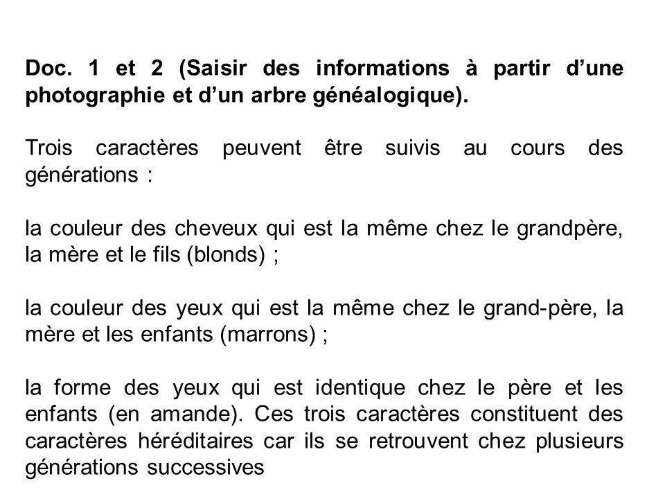 Doc. 1 et 2 (Saisir des informations à partir d'une photographie et d'un arbre généalogique).