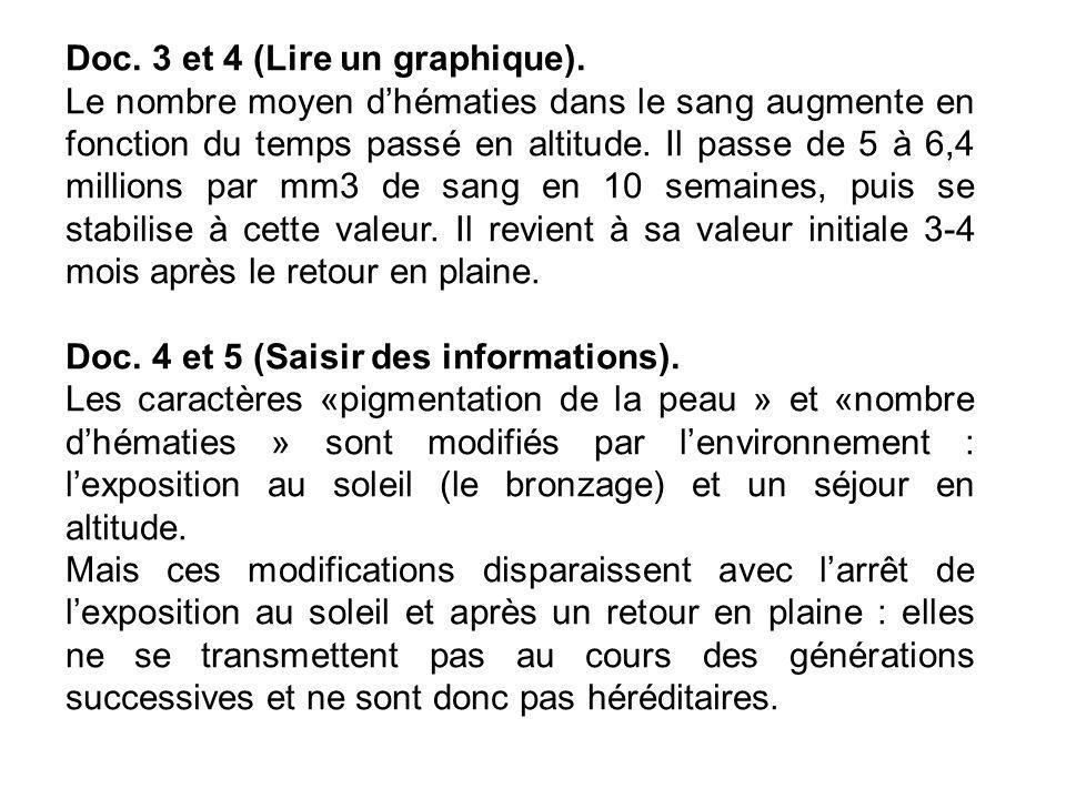 Doc. 3 et 4 (Lire un graphique).