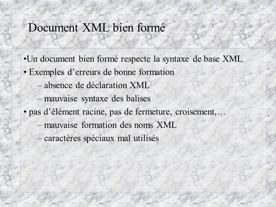 Document XML bien formé