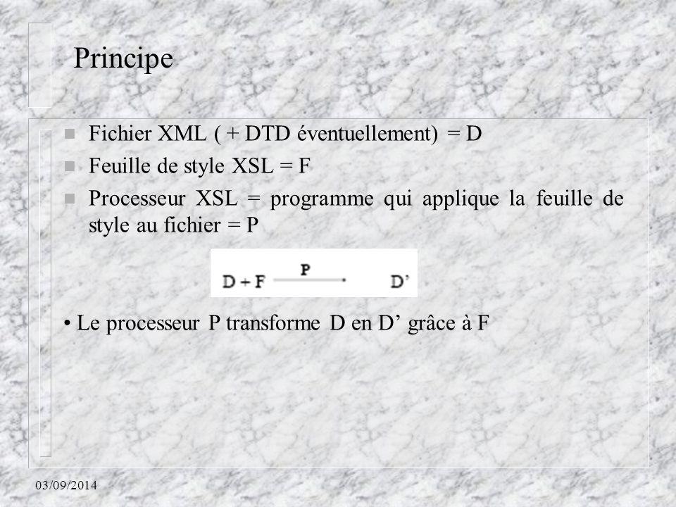 Principe Fichier XML ( + DTD éventuellement) = D