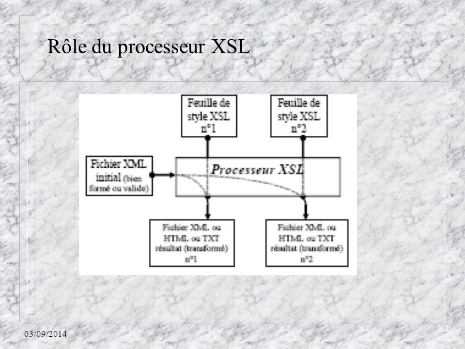 Rôle du processeur XSL 06/04/2017