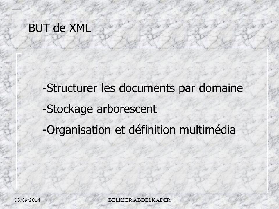 Structurer les documents par domaine Stockage arborescent