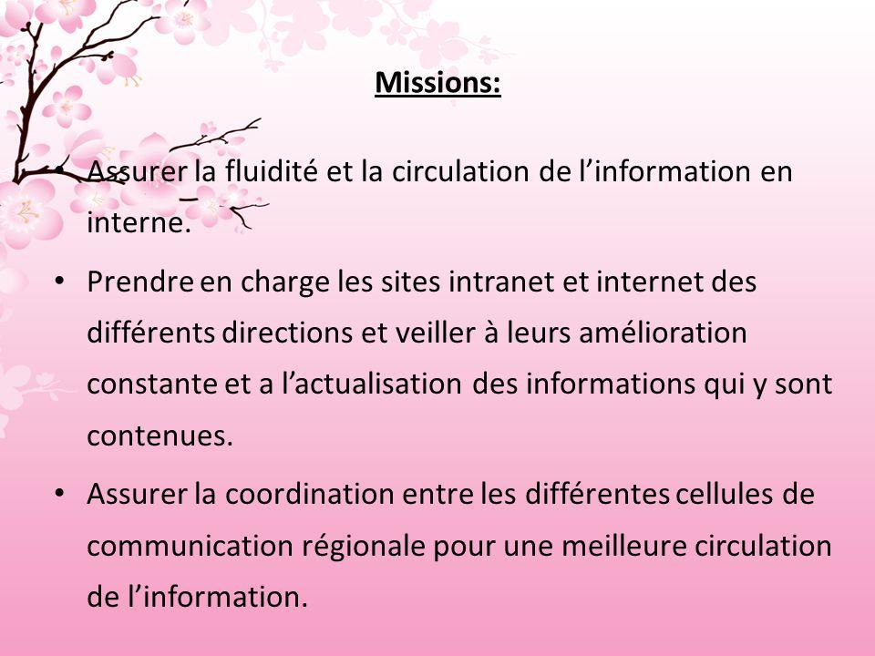 Missions: Assurer la fluidité et la circulation de l'information en interne.