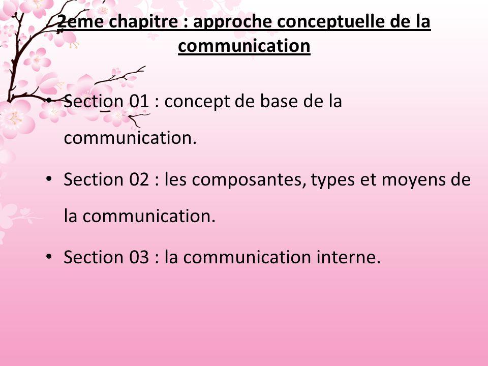 2eme chapitre : approche conceptuelle de la communication