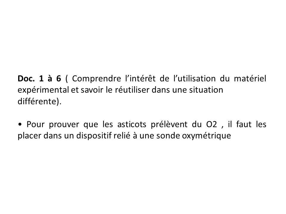Doc. 1 à 6 ( Comprendre l'intérêt de l'utilisation du matériel expérimental et savoir le réutiliser dans une situation