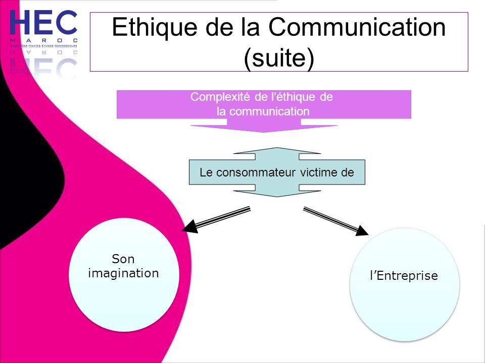 Ethique de la Communication (suite)