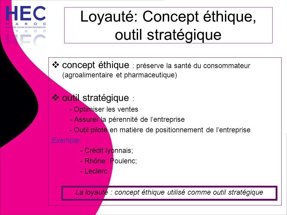 Loyauté: Concept éthique, outil stratégique